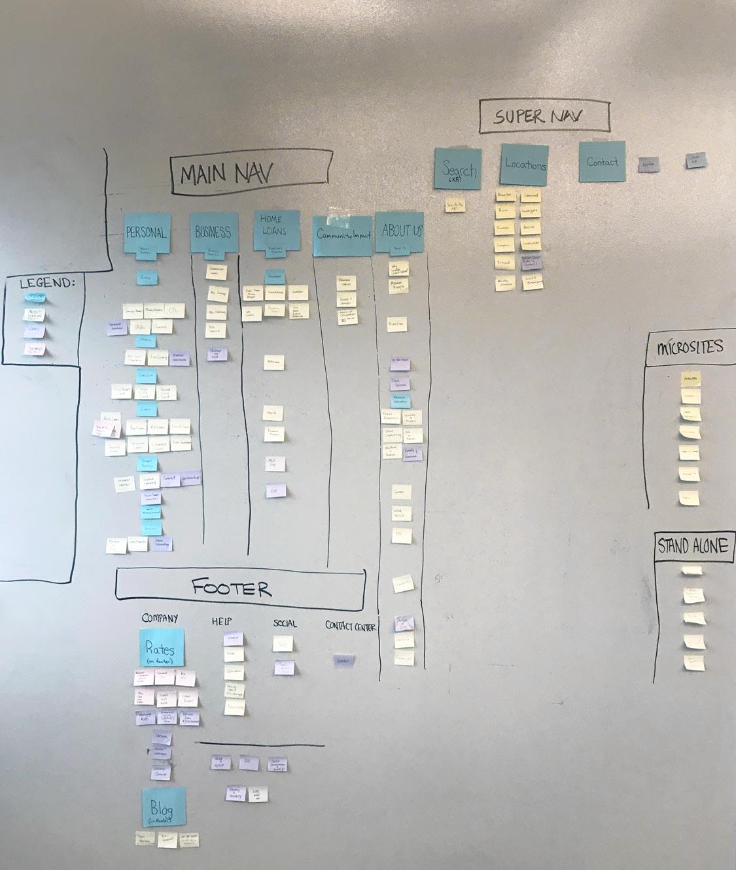 sitemap wall