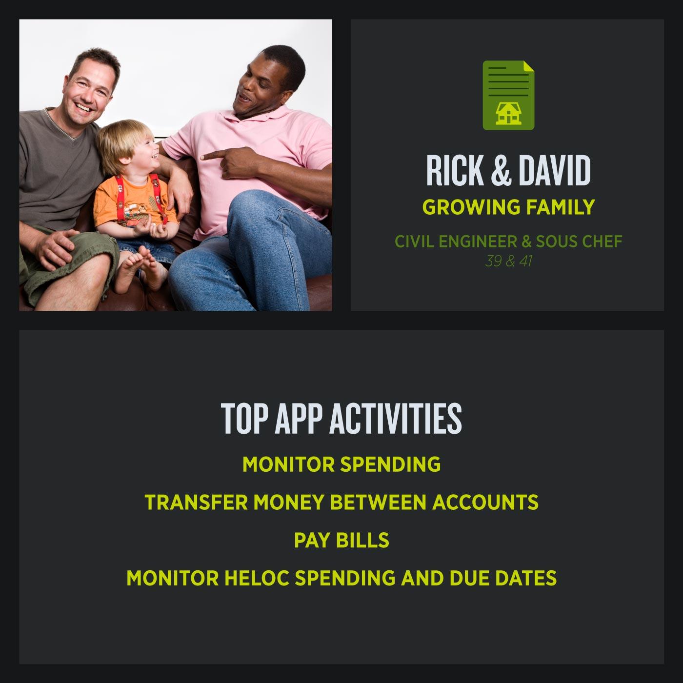 rick & david